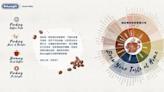 上網學品鑑咖啡 咖啡小知識你知幾多?
