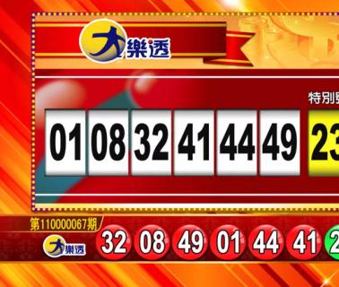 7/20 大樂透、雙贏彩、今彩539 開獎囉!
