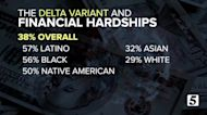 COVID-19: Delta varient surge creates new financial hardships