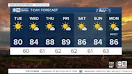 FORECAST: Cooler start for the Valley Tuesday