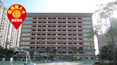 6月12日疫情懶人卡/東吳大學1名住宿生確診 新光三越北、中、基櫃姐染疫