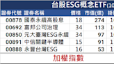 ESG當道!盤點5檔台股熱門ETF 投資人該怎麼選?