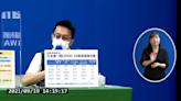 新冠肺炎/今日本土+1,網紅自費檢驗抗體,羅一鈞回答竟是... | 蕃新聞