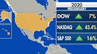 DOW, S&P 500 close 2020 at all-time highs