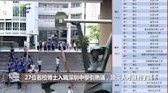 27位名校博士入職深圳中學引熱議,頂尖人才浪費了嗎?