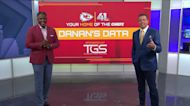 Chiefs at Tennessee Titans: Danan's Data for Oct. 24