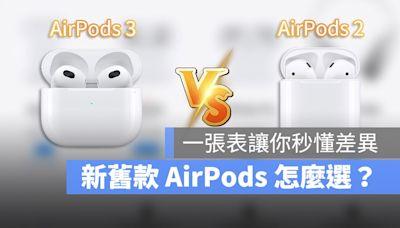 新版 AirPods 3 跟舊版 AirPods 2 差異有多大?這裡告訴你怎麼選 - 蘋果仁 - 果仁 iPhone/iOS/好物推薦科技媒體