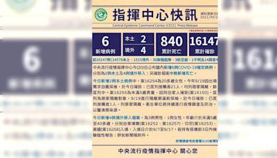 台北確診女足跡南下 曾到台中春水堂豐樂店用餐