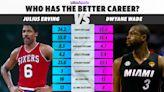 Whose NBA career is better? Julius Erving vs. Dwyane Wade