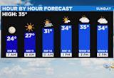 Philadelphia Weather: Another Brisk & Breezy Day