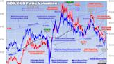 Gold Stocks Bouncing Hard