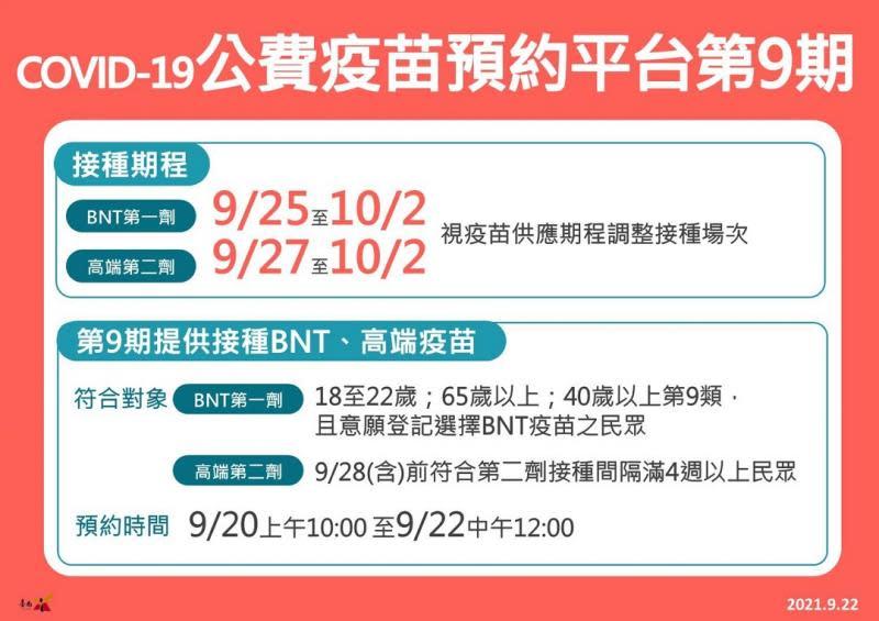 台南市殘劑預約
