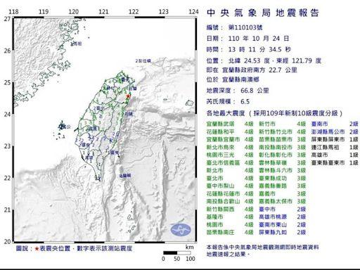 宜蘭芮氏規模6.5地震 嘉義震度3級網友喊「快逃」、暫無災情