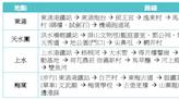 【週末好去處】4大精選單車路線推介