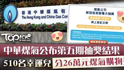 【疫苗獎賞】中華煤氣公布第五期抽獎結果 510名幸運兒分26萬元煤氣購物券 - 香港經濟日報 - TOPick - 新聞 - 社會