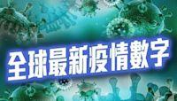 10月16日全球新冠肺炎疫情最新數字