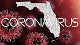 State's weekly coronavirus deaths' increase below 1,000, cases 15,684