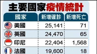 Delta狂襲中國 數百萬人被禁外出