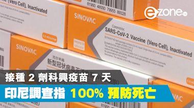 【新冠疫苗】印尼調查指接種 2 劑科興疫苗 7 天 100% 預防死亡 - ezone.hk - 網絡生活 - 生活情報
