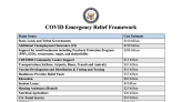 Coronavirus stimulus: Lawmakers unveil $908 billion bipartisan relief proposal