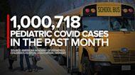 Pediatric COVID-19 cases continue to soar
