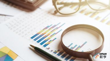 科技股遭血洗!女股神ARK ETF從高點重摔近35% 創今年新低