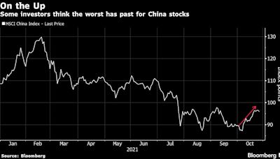 滙豐上調中國股票評級至增持 稱投資者過於悲觀