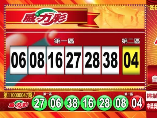 6/14 威力彩、雙贏彩、今彩539 開獎囉!