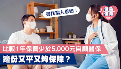 【自願醫保】尋找窮人恩物!比較1年保費少於5,000元VHIS - 香港經濟日報 - 理財 - 博客