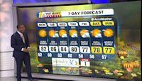 Sunday night weather forecast