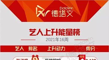 周榜16|《山河令》演唱會獲關注,《長歌行》趙露思劉宇寧獲紅利