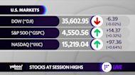 Market recap for Thursday, Oct. 21 2021