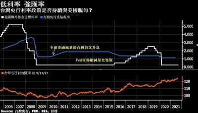 疫情經濟外熱內冷 台灣央行逾十年來首次升息前景仍難明朗
