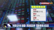 台股重挫287點! 台積電市值蒸發1.45兆元