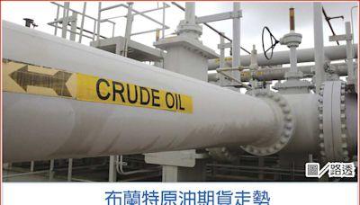 IEA:能源危機推升原油需求 - A8 國際經濟 - 20211015 - 工商時報