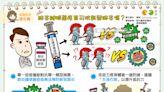 肺炎鏈球菌疫苗可抗新冠肺炎嗎?