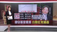 「國安基金」護盤股匯雙揚 台股大漲552點