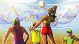 Price analysis 10/25: BTC, ETH, BNB, ADA, XRP, SOL, DOT, DOGE, LUNA, UNI