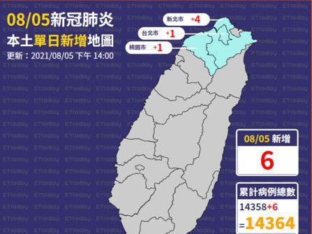 確診地圖「新北+4、台北+1」網上也振奮!陳時中曝:沒有降級準備