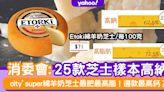 消委會芝士│city'super綿羊奶芝士最肥最高脂!25款樣本高納+呢款最高鈣