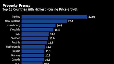 熱點追蹤:低利率炒熱全球樓市 從香港到美國一屋難求醖釀泡沫風險