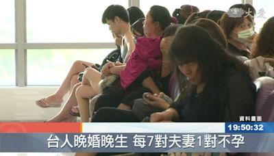 晚婚不孕 | 台灣生育力 全球倒數第2