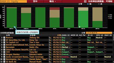 彭博功能指南:查理·芒格買進阿里股票 視其為「現金等價物」彰顯價值