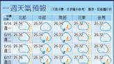 未來一週 南雨北晴 - 生活 - 自由時報電子報