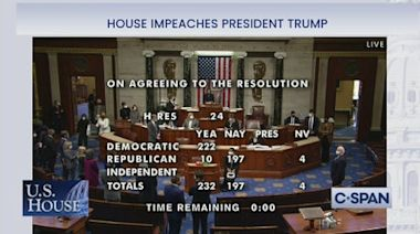 The House Republicans who voted to impeach Trump and the Senators who might join them OLD
