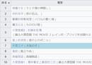 締造日本電影各項紀錄 《鬼滅之刃劇場版 無限列車篇》十天票房破百億日圓