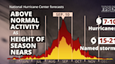 NOAA Still Expects This Year's Hurricane Season to be Active