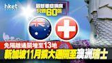【金融中心】新加坡11月擴大免隔離通關至澳洲瑞士 最新重症病床只餘60張 - 香港經濟日報 - 即時新聞頻道 - 即市財經 - 宏觀解讀