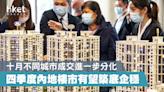 【中國樓市】十月樓市進一步分化 四季度市場有望築底企穩 - 香港經濟日報 - 中國頻道 - 經濟脈搏
