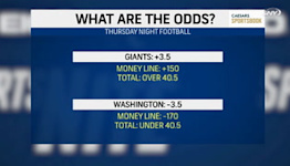 Predictions for Giants vs Washington Week 2 odds | What Are The Odds?